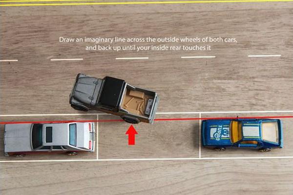 Tìm hiểu lùi xe ô tô