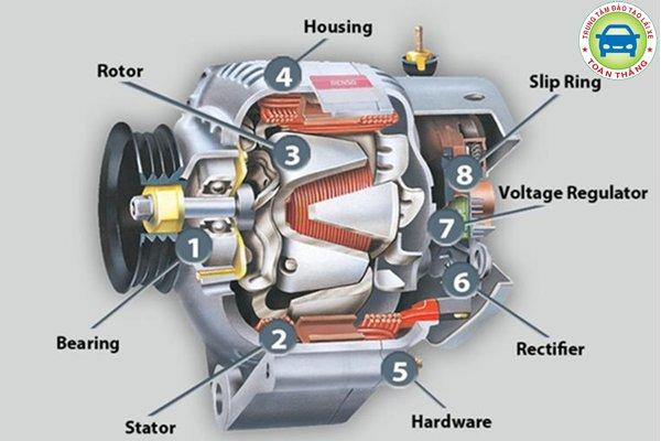 Cấu tạo máy phát điện ô tô là gì